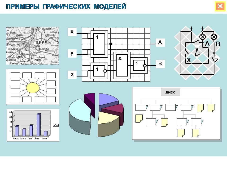 Информационные схемы примеры